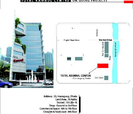 Total Kamrul Center